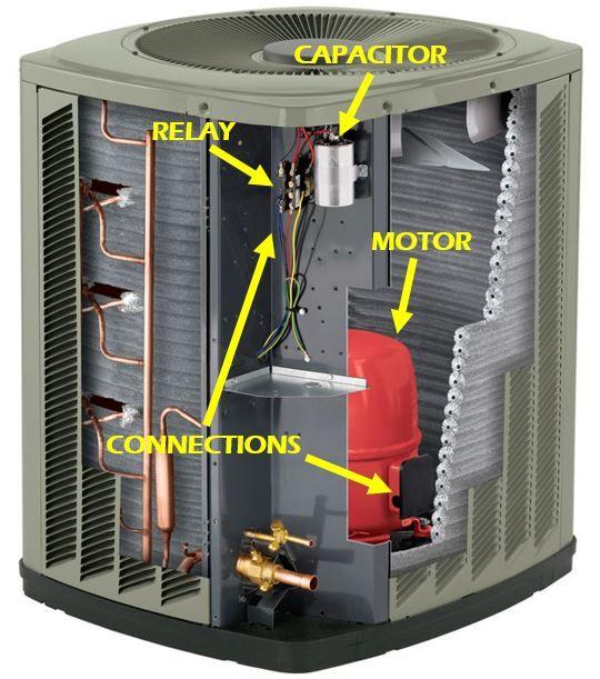 Condenser Parts Picture