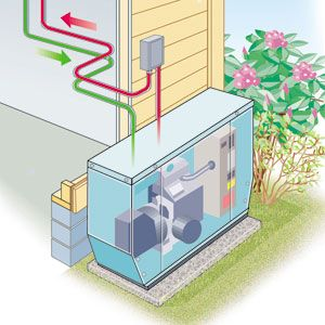 generator_electrical_services_lakewood